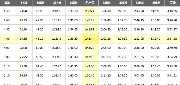 スクリーンショット 2014-09-03 0.55.35